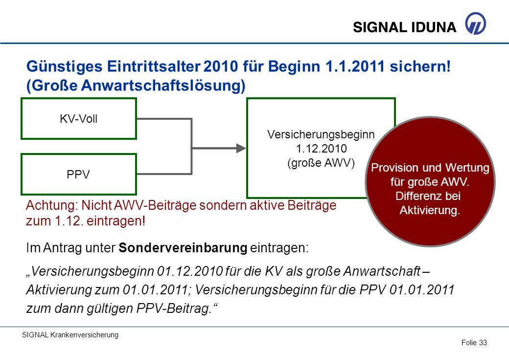 Günstiges Eintrittsalter 2010 für Beginn 1.1.2011 sichern!