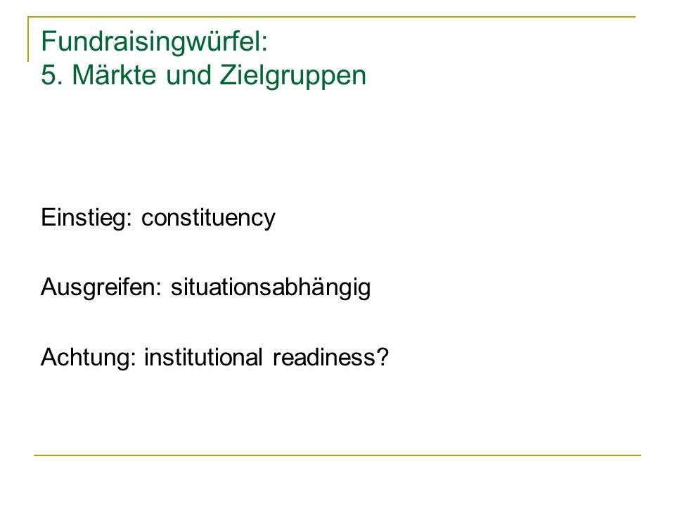 Fundraisingwürfel: 5. Märkte und Zielgruppen