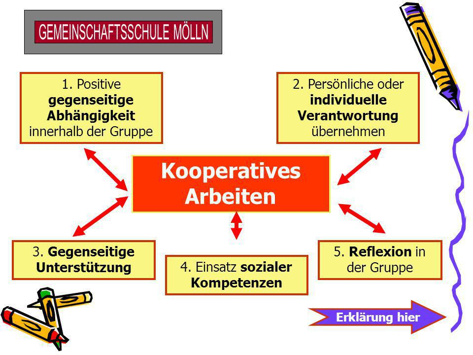 Kooperatives Arbeiten