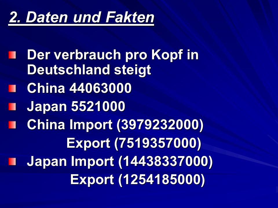 2. Daten und Fakten Der verbrauch pro Kopf in Deutschland steigt