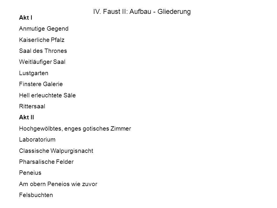 IV. Faust II: Aufbau - Gliederung