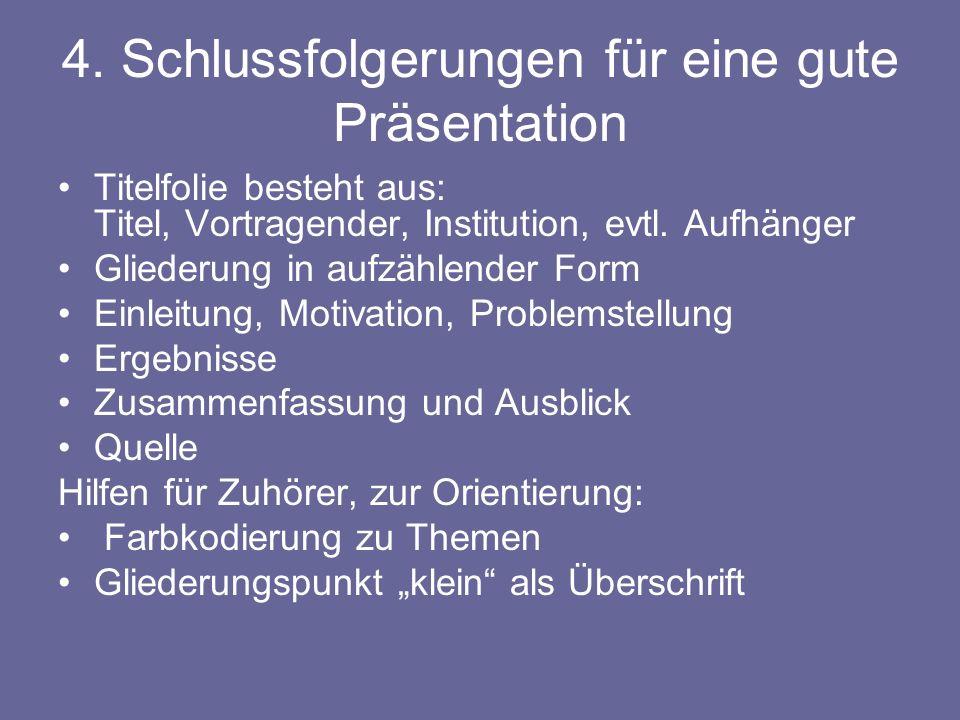 4. Schlussfolgerungen für eine gute Präsentation