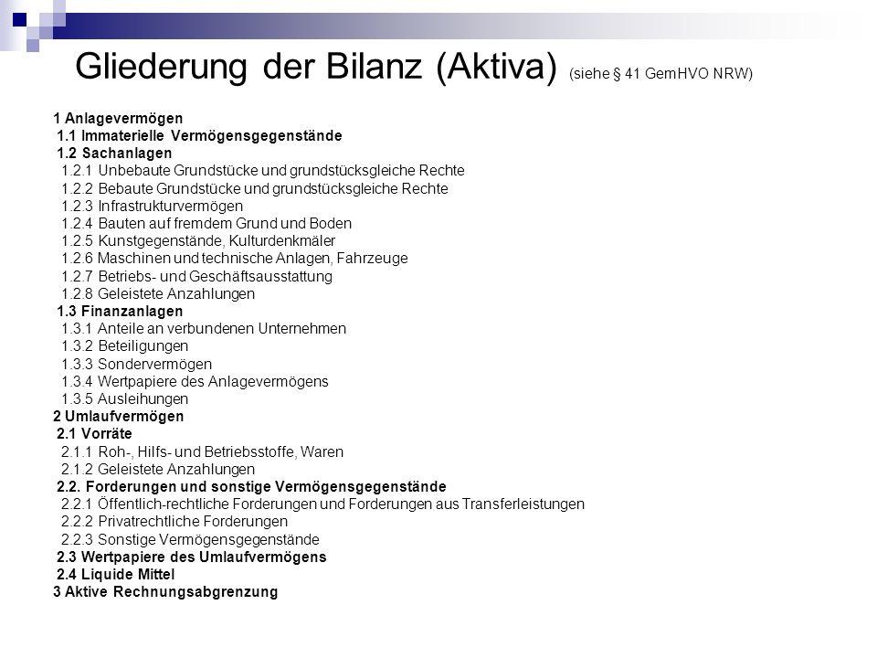Gliederung der Bilanz (Aktiva) (siehe § 41 GemHVO NRW)