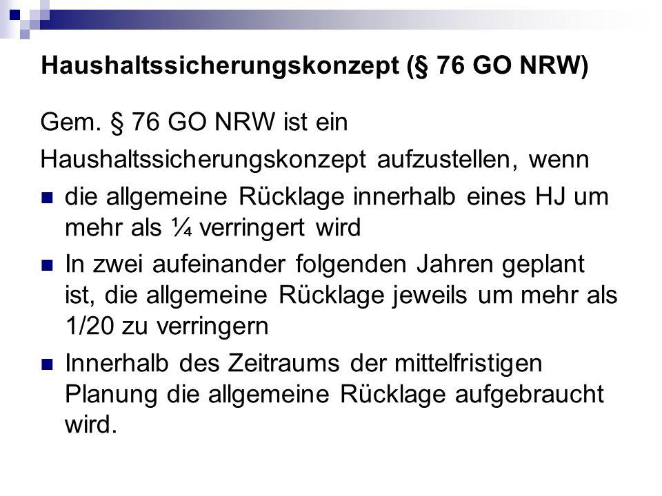 Haushaltssicherungskonzept (§ 76 GO NRW)