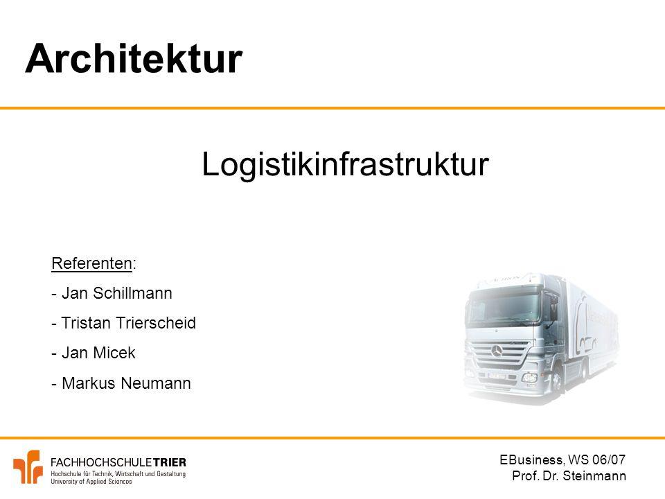 Logistikinfrastruktur