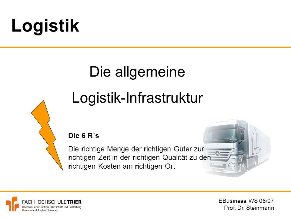 Logistik-Infrastruktur