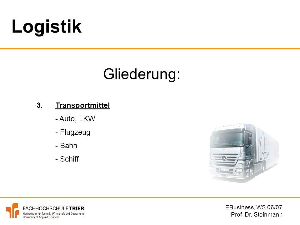 Logistik Gliederung: 3. Transportmittel - Auto, LKW - Flugzeug - Bahn