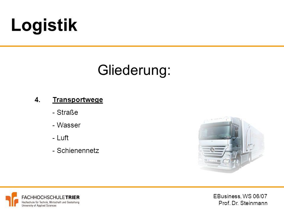 Logistik Gliederung: 4. Transportwege - Straße - Wasser - Luft