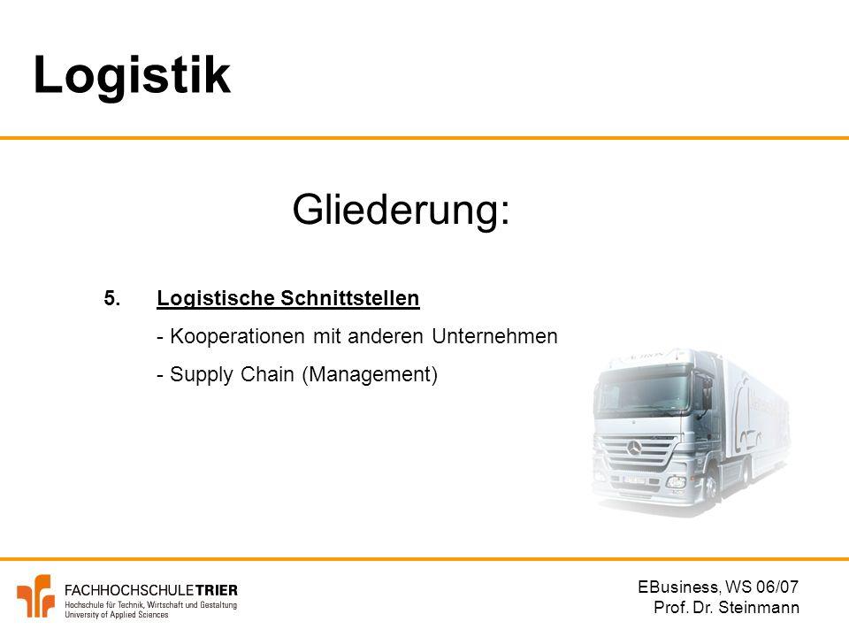 Logistik Gliederung: 5. Logistische Schnittstellen