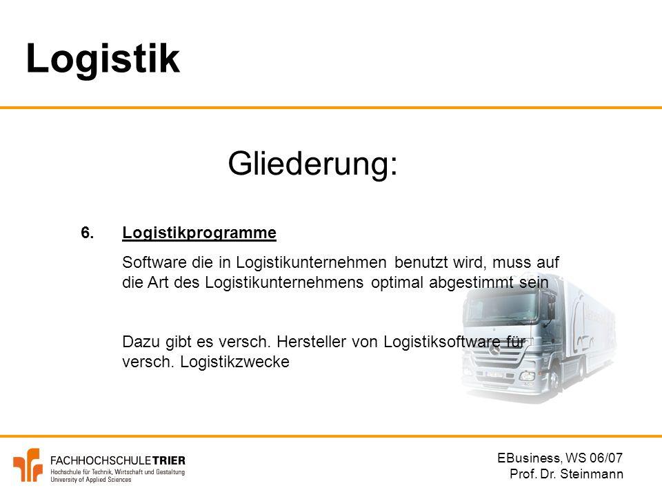 Logistik Gliederung: 6. Logistikprogramme