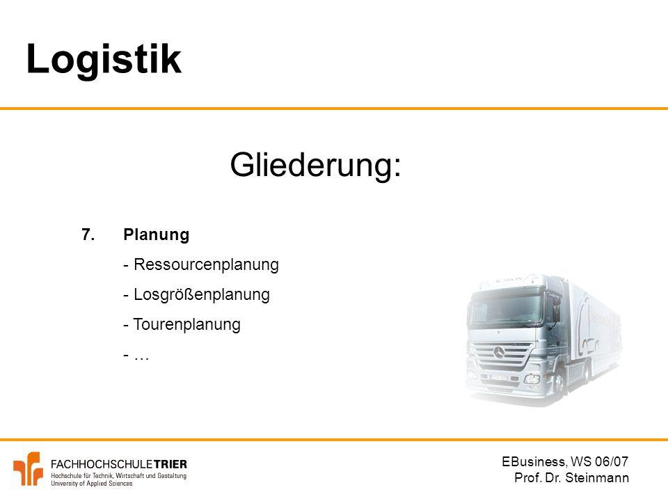 Logistik Gliederung: 7. Planung - Ressourcenplanung - Losgrößenplanung