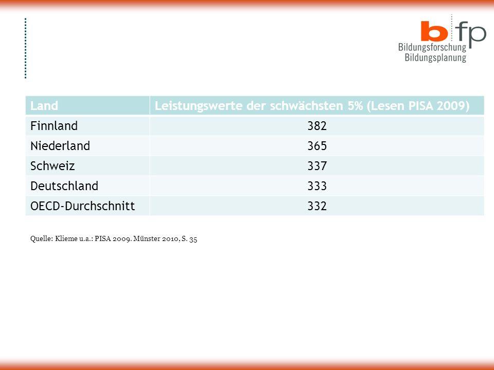 Leistungswerte der schwächsten 5% (Lesen PISA 2009) Finnland 382