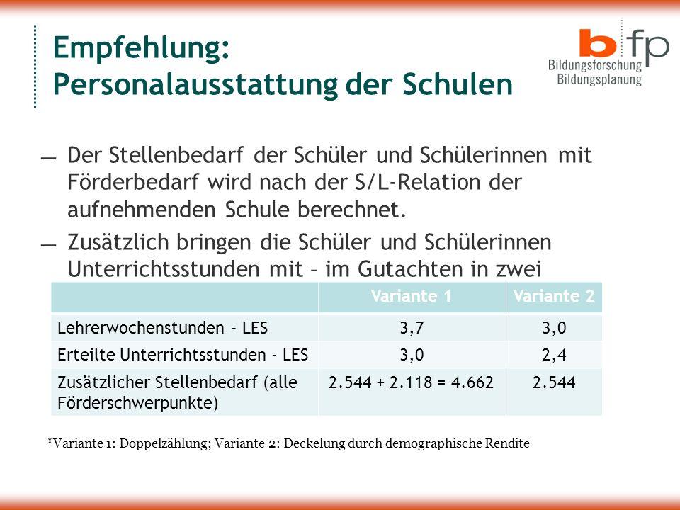 Empfehlung: Personalausstattung der Schulen