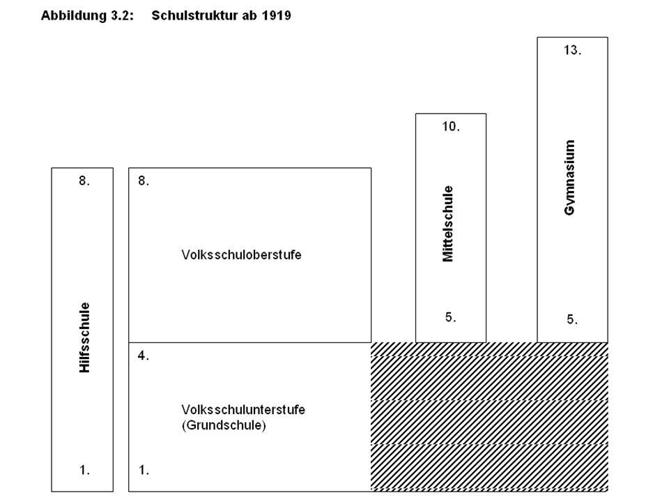 Klaus Klemm Entstehung, Struktur, Steuerung des Schulsystems