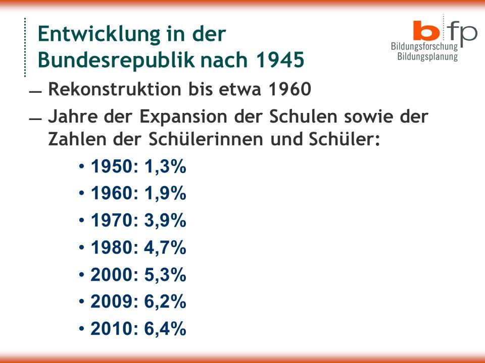 Entwicklung in der Bundesrepublik nach 1945