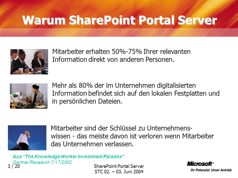 Warum SharePoint Portal Server