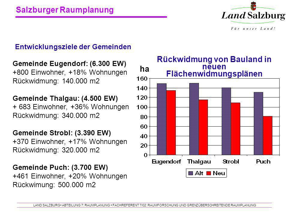 Rückwidmung von Bauland in neuen Flächenwidmungsplänen