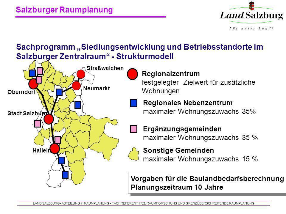 """Sachprogramm """"Siedlungsentwicklung und Betriebsstandorte im Salzburger Zentralraum - Strukturmodell"""