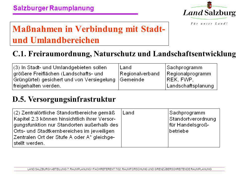Maßnahmen in Verbindung mit Stadt- und Umlandbereichen
