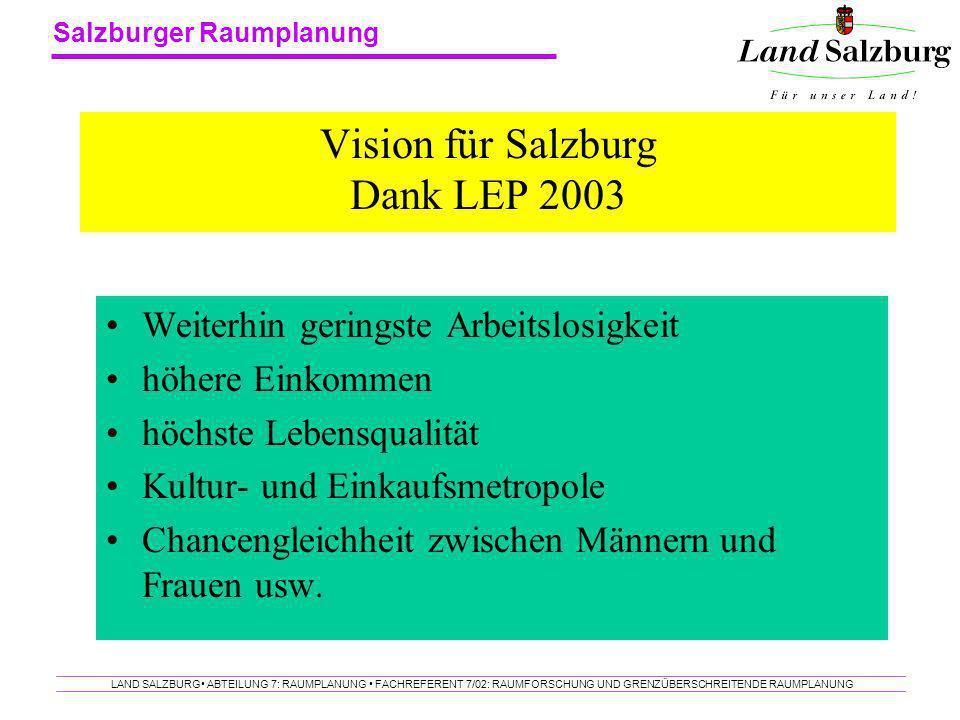 Vision für Salzburg Dank LEP 2003