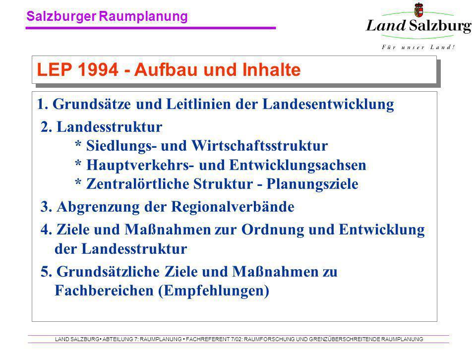 LEP 1994 - Aufbau und Inhalte