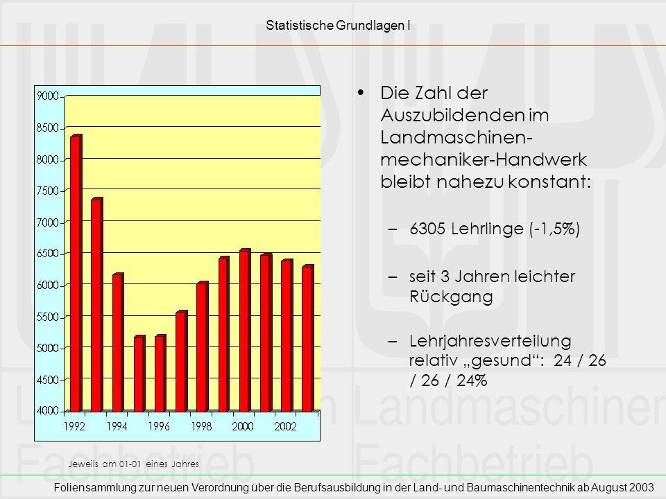Statistische Grundlagen I