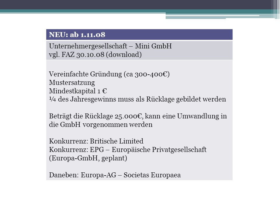 NEU: ab 1.11.08 Unternehmergesellschaft – Mini GmbH. vgl. FAZ 30.10.08 (download) Vereinfachte Gründung (ca 300-400€)