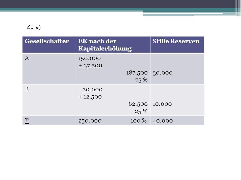 Zu a) Gesellschafter. EK nach der Kapitalerhöhung. Stille Reserven. A. 150.000. + 37.500. 187.500.