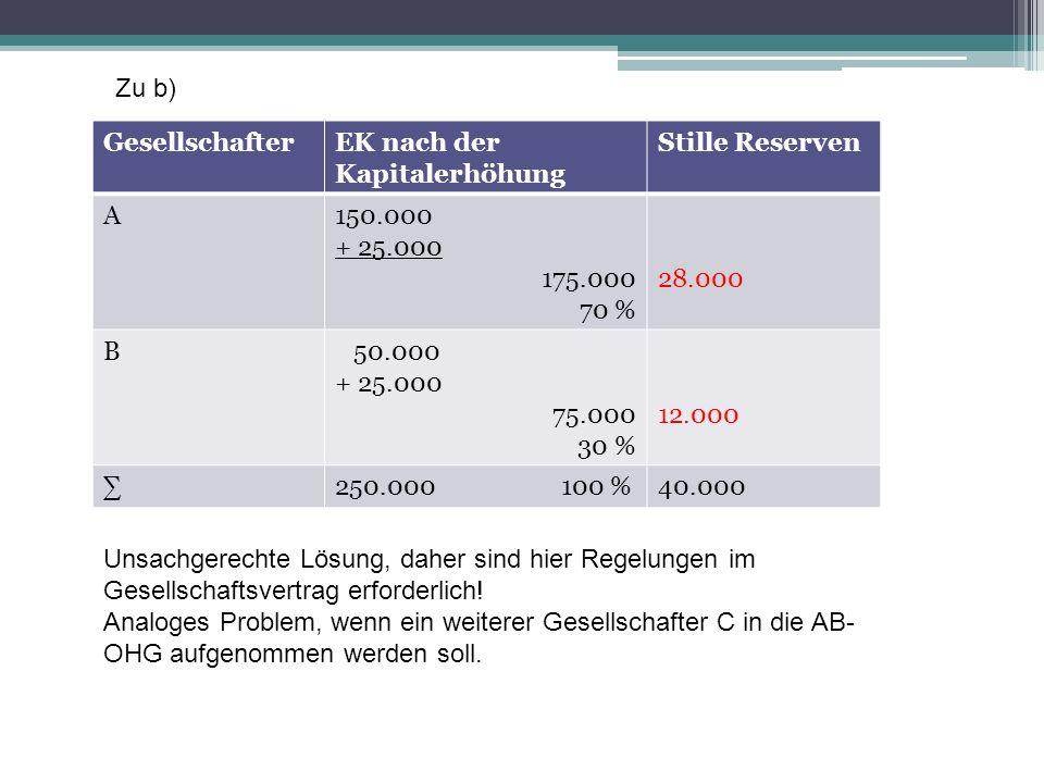 Zu b) Gesellschafter. EK nach der Kapitalerhöhung. Stille Reserven. A. 150.000. + 25.000. 175.000.