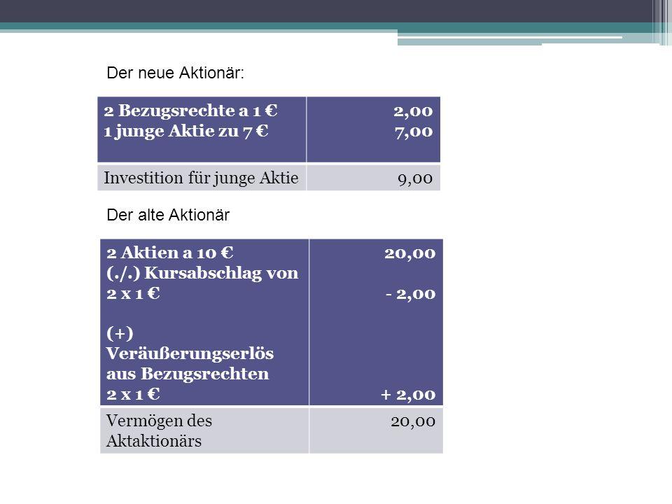 Der neue Aktionär: 2 Bezugsrechte a 1 € 1 junge Aktie zu 7 € 2,00. 7,00. Investition für junge Aktie.