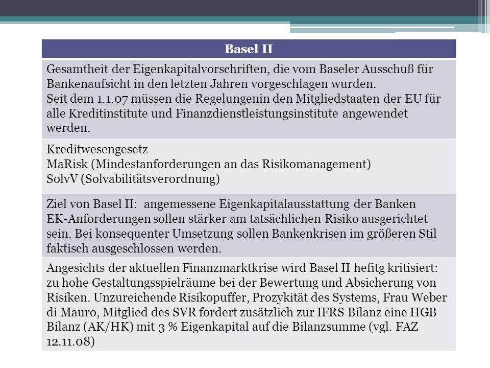 Basel II Gesamtheit der Eigenkapitalvorschriften, die vom Baseler Ausschuß für Bankenaufsicht in den letzten Jahren vorgeschlagen wurden.