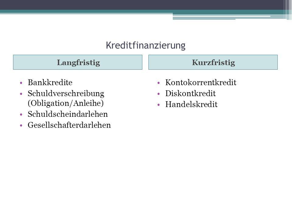 Kreditfinanzierung Bankkredite