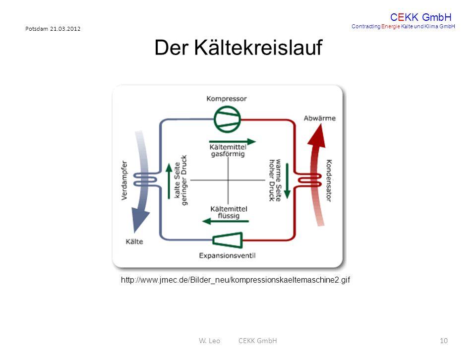 Der Kältekreislauf CEKK GmbH