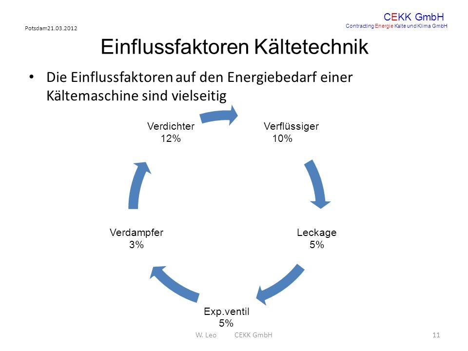 Einflussfaktoren Kältetechnik