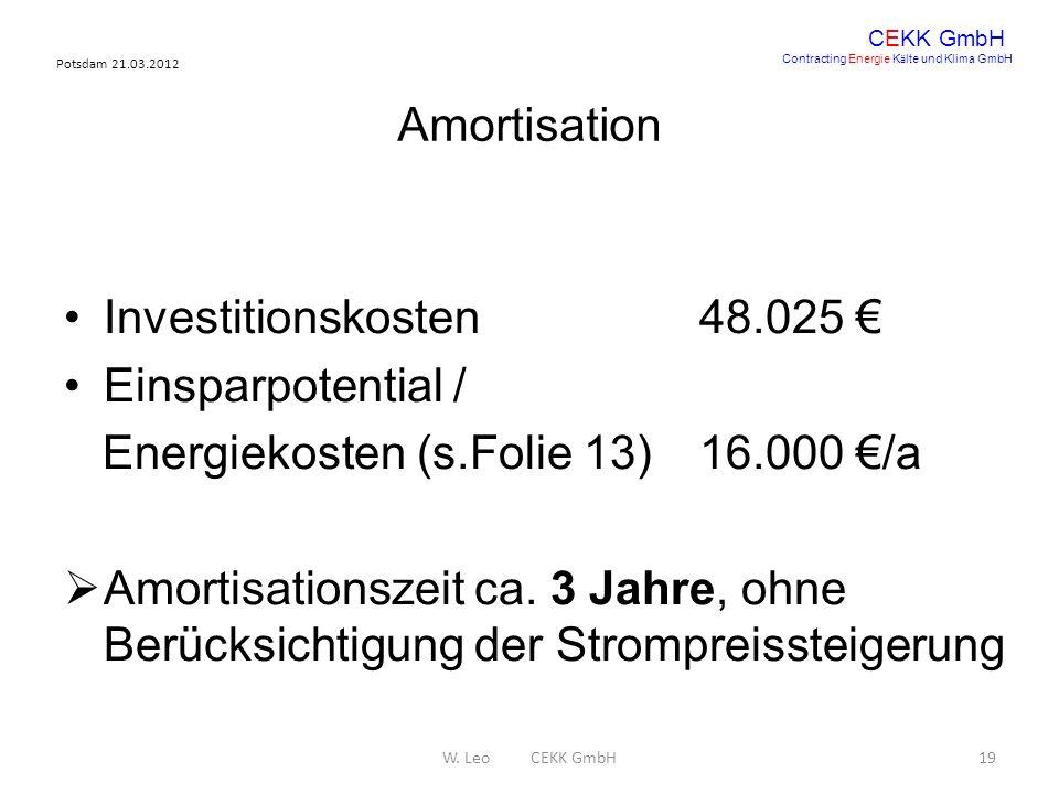 Energiekosten (s.Folie 13) 16.000 €/a