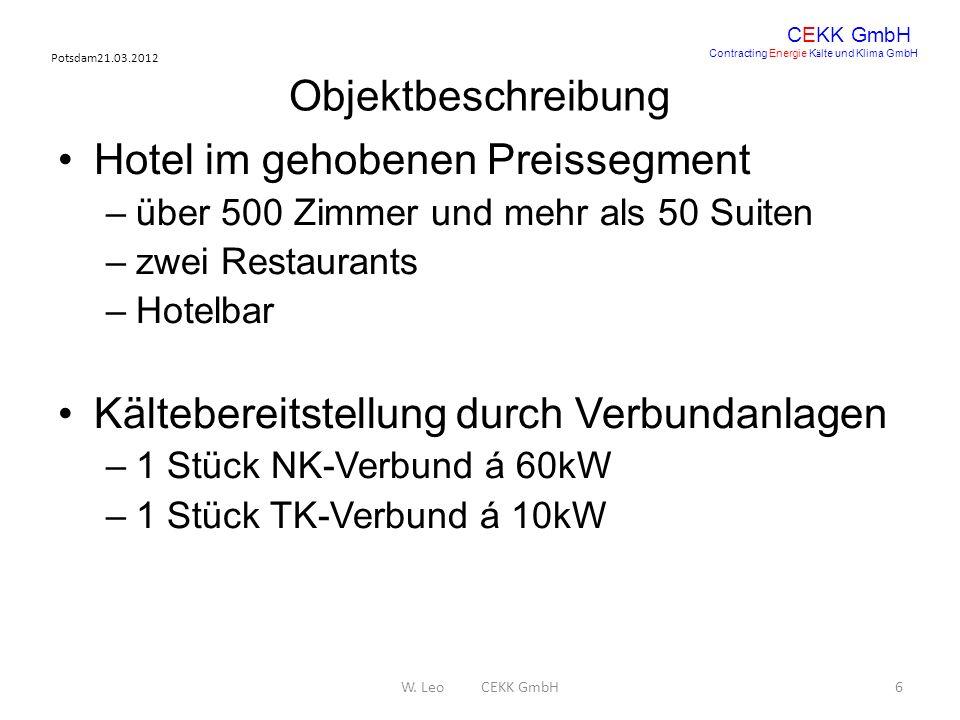 Hotel im gehobenen Preissegment