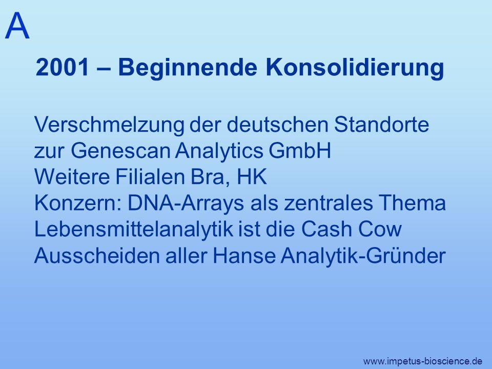 2001 – Beginnende Konsolidierung
