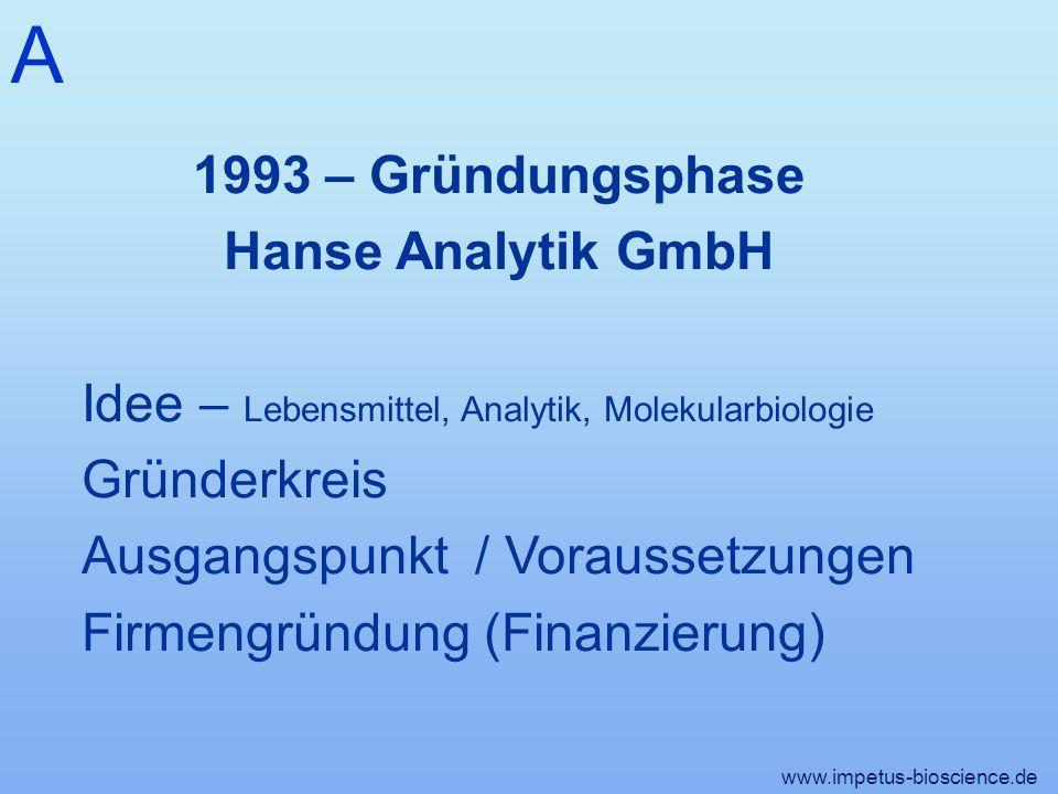 A 1993 – Gründungsphase Hanse Analytik GmbH