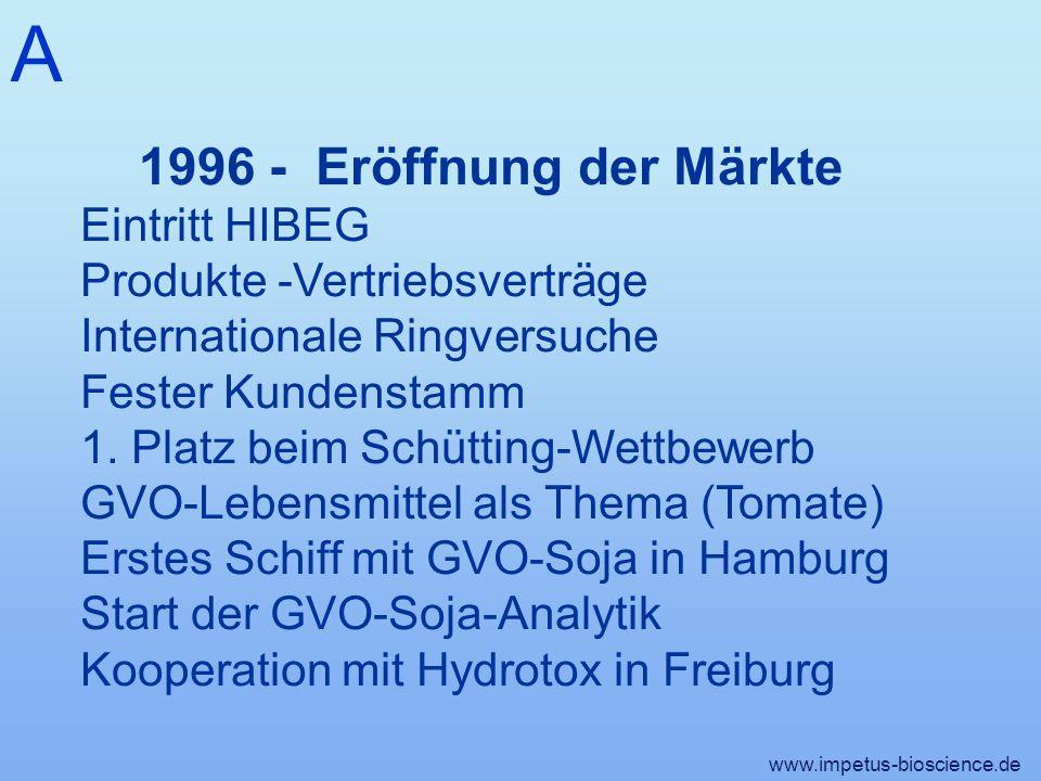 A 1996 - Eröffnung der Märkte Eintritt HIBEG