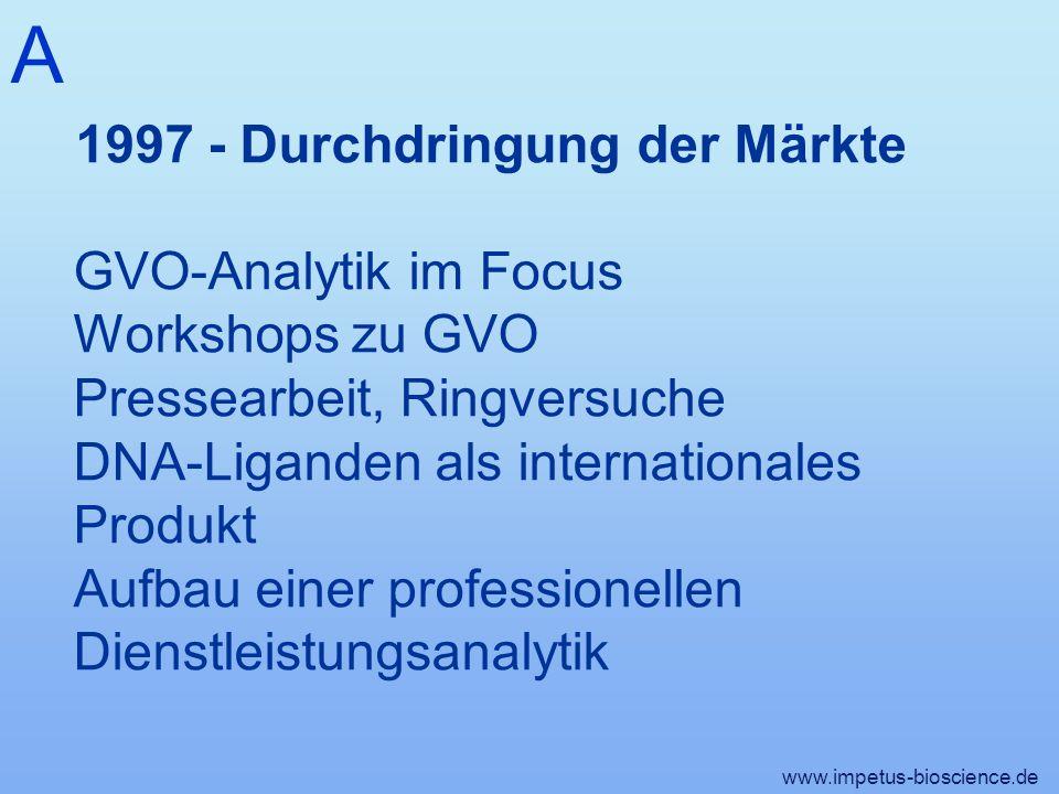 1997 - Durchdringung der Märkte