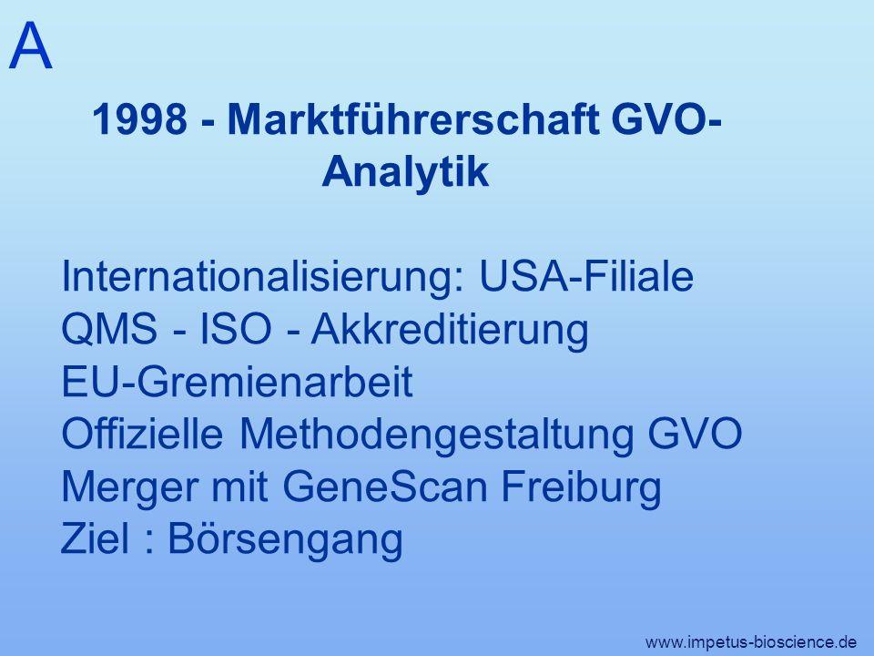 1998 - Marktführerschaft GVO-Analytik
