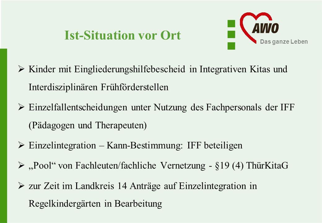 Ist-Situation vor Ort Kinder mit Eingliederungshilfebescheid in Integrativen Kitas und Interdisziplinären Frühförderstellen.