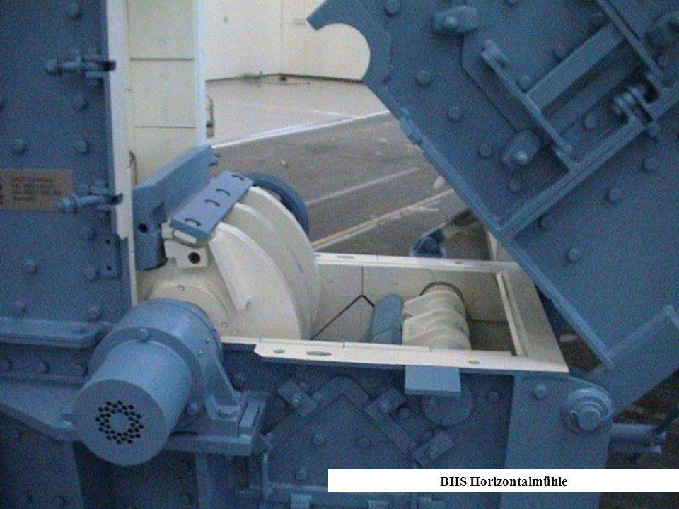 BHS Horizontalmühlen BHS Horizontalmühle