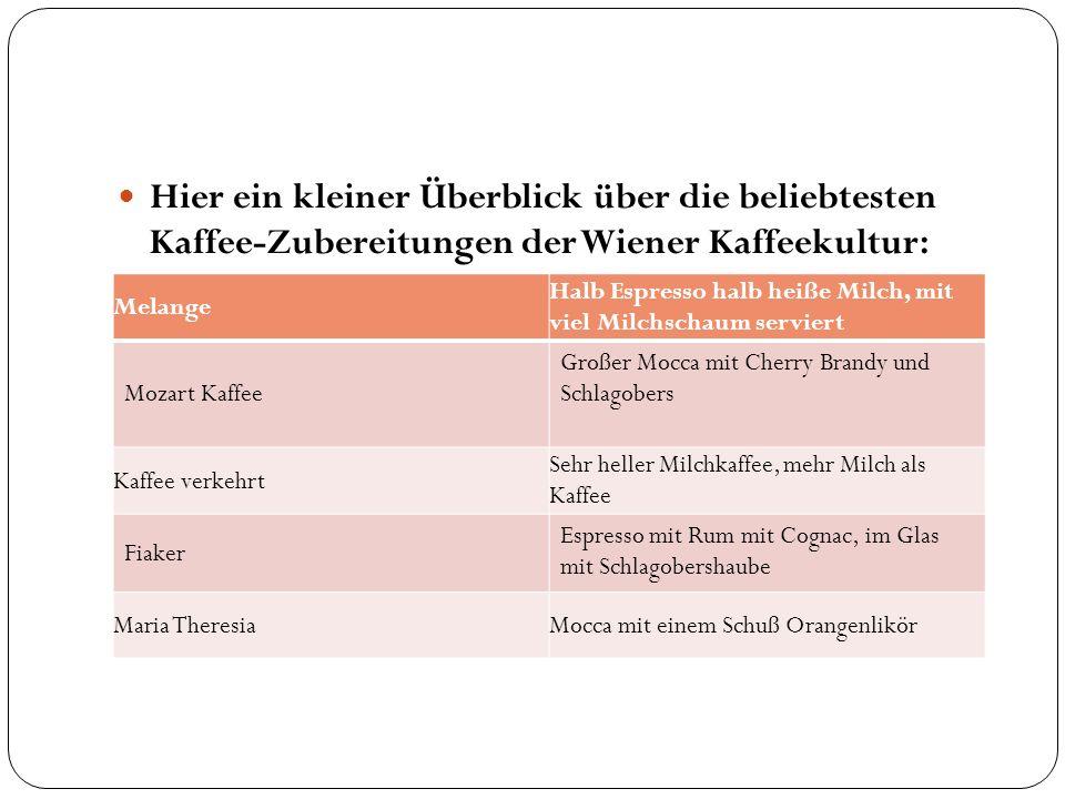 Hier ein kleiner Überblick über die beliebtesten Kaffee-Zubereitungen der Wiener Kaffeekultur: