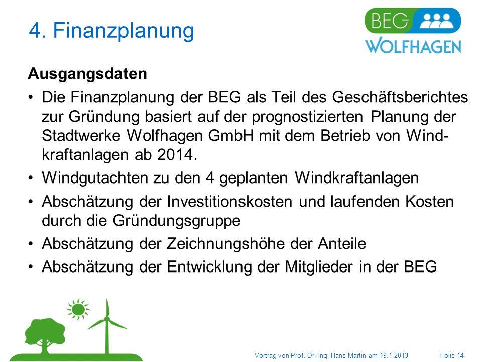 4. Finanzplanung Ausgangsdaten