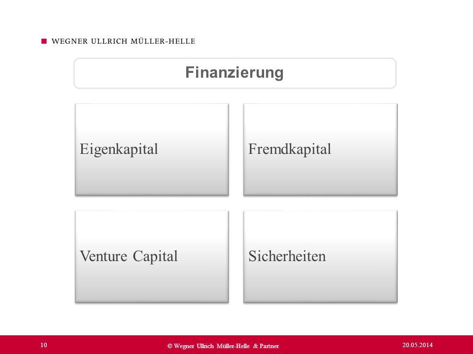 Finanzierung Eigenkapital Fremdkapital Venture Capital Sicherheiten