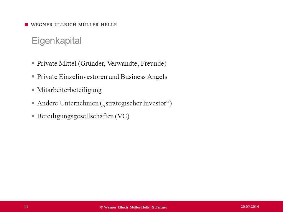 Eigenkapital Private Mittel (Gründer, Verwandte, Freunde)