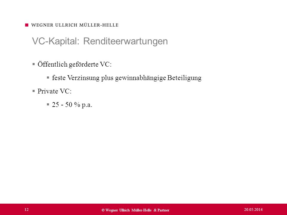 VC-Kapital: Renditeerwartungen