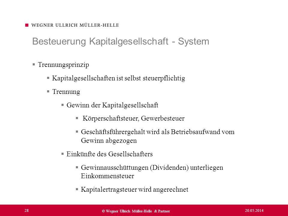 Besteuerung Kapitalgesellschaft - System