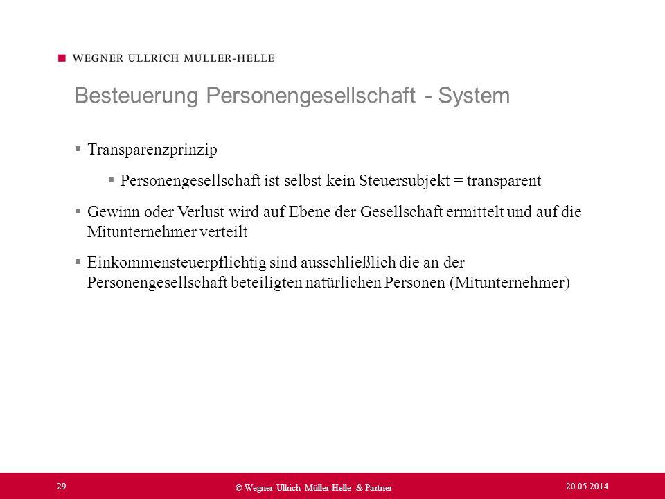 Besteuerung Personengesellschaft - System